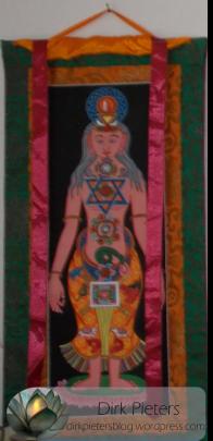 buddhist chakras